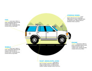 SUV illustration for powerpoint by Brevity & Wit