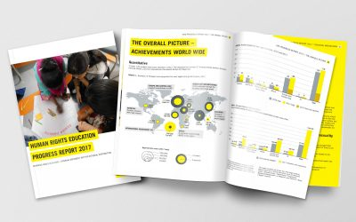 Co-Creating Effective Internal Communications with Amnesty International